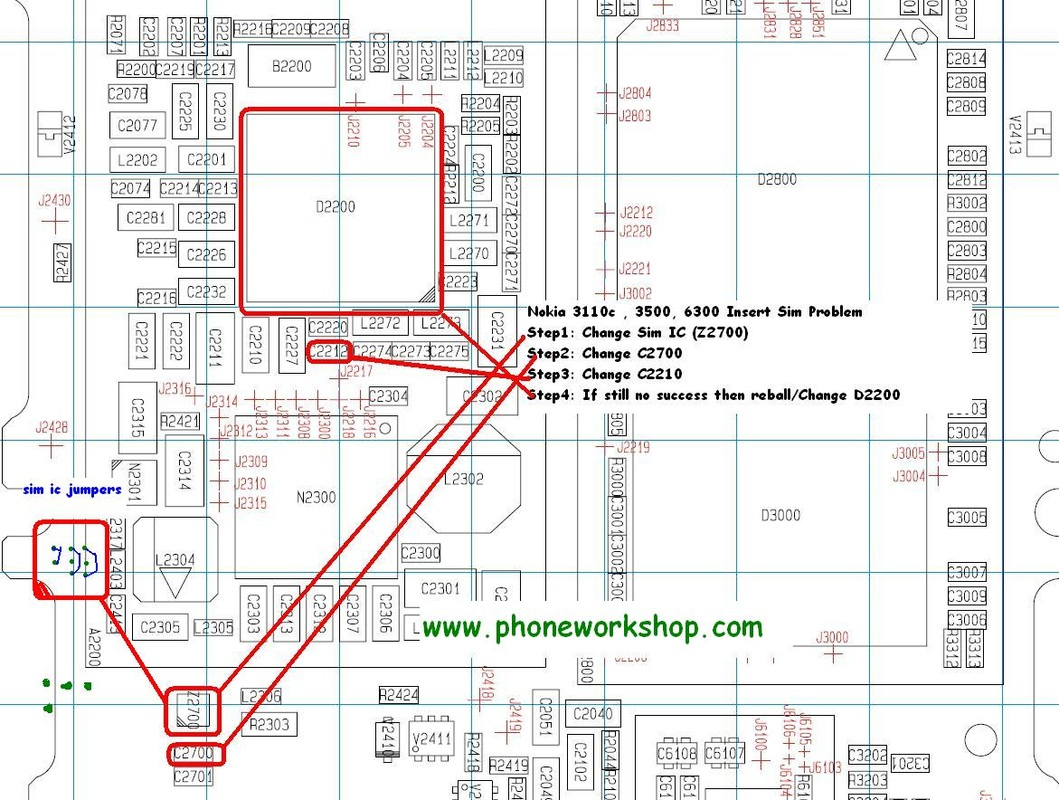 Nokia 6120 Circuit Diagram Free Download Of C2 01 Schematic 6300 Mobile Phone Rh
